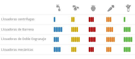 es-compare-tab